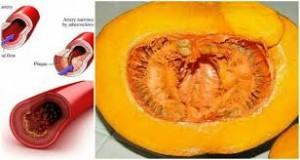 Ja lëngu që ju eliminon kolesterolin, glukozen në gjak dhe trigliceridet